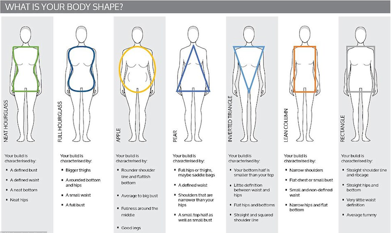 an analysis of body image Valery davila professor stephenson 05 march 2013 media influences body image everyone comes in different shapes, colors, and sizes there is no human being.